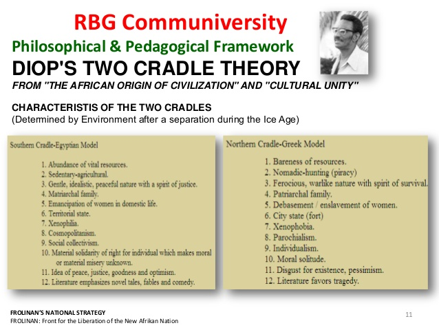 Diop 2 Cradle Theory